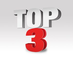 Most Popular Articles for NYC Landlords