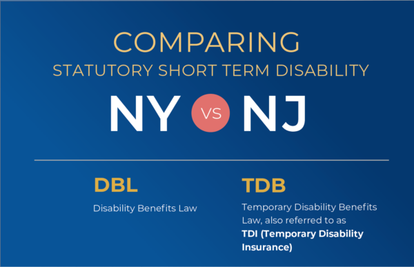 New Jersey and New york short-term disability requirements comparison
